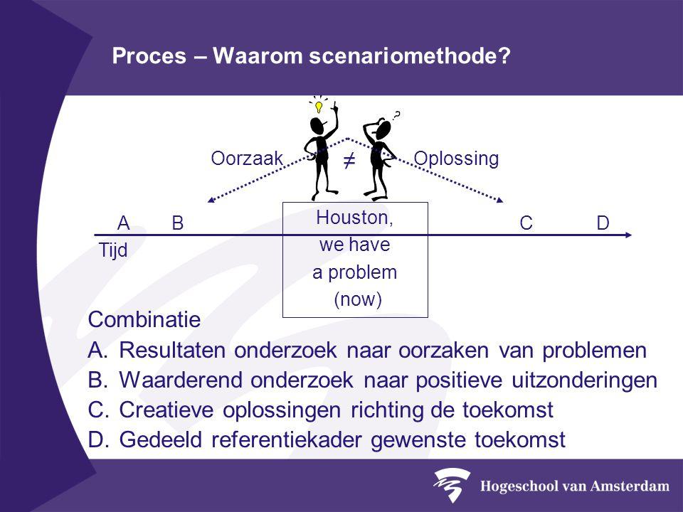 Proces – Waarom scenariomethode.