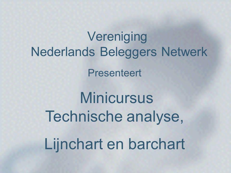 Nederlands Beleggers Netwerk Basis technische analyse •Een hele dag koersinformatie wordt in éé n figuur samengeperst: