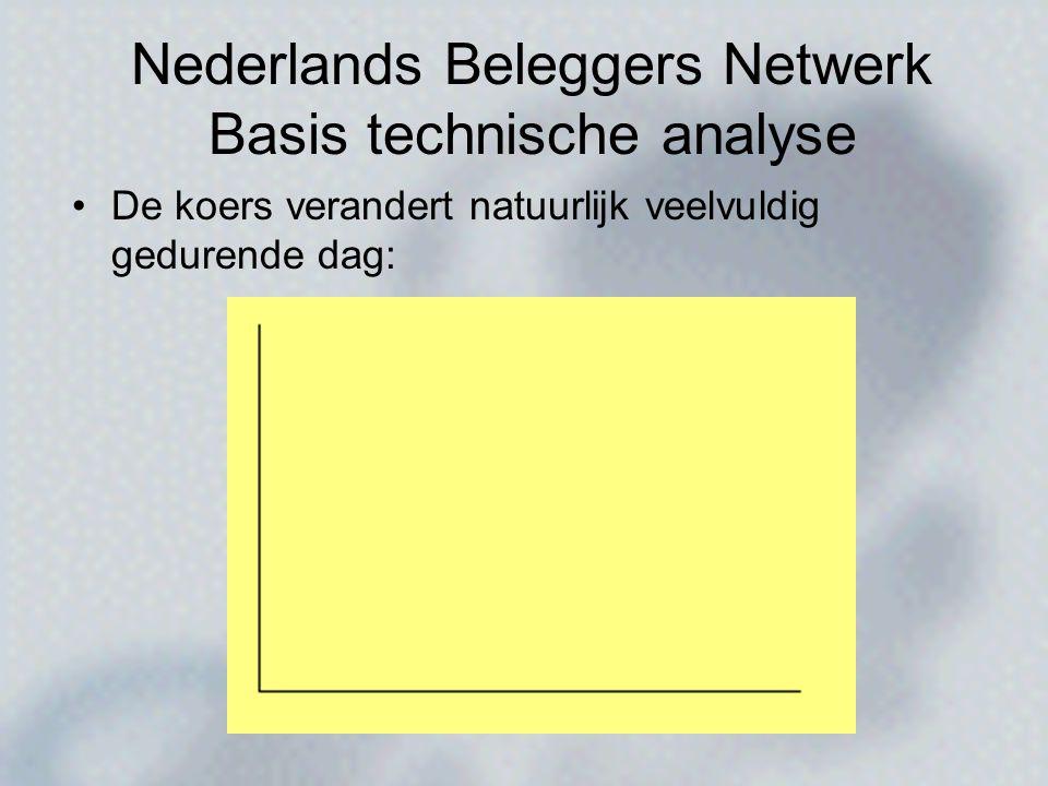 •Belangrijke koersen zijn dus –Openingskoers, de 1e koers van de dag –Slotkoers, de laatste koers van de dag –Hoogste koers van de dag –Laagste koers van de dag Nederlands Beleggers Netwerk Basis technische analyse