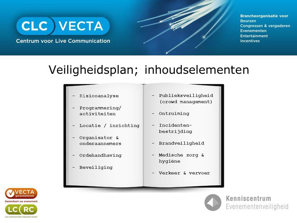 Veiligheidsplan; inhoudselementen -Risicoanalyse -Programmering/ activiteiten -Locatie / inrichting -Organisator & onderaannemers -Ordehandhaving -Beveiliging -Publieksveiligheid (crowd management) -Ontruiming -Incidenten- bestrijding -Brandveiligheid -Medische zorg & hygiëne -Verkeer & vervoer