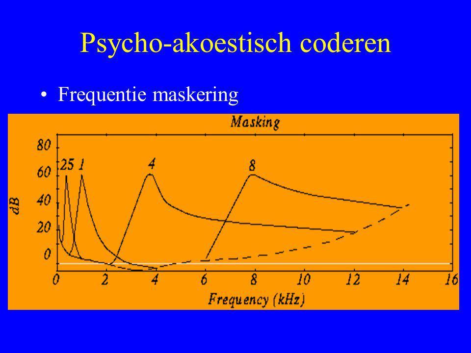 Psycho-akoestisch coderen •Frequentie maskering 20 20 k 5k1k f Hz 10k100 60 dB 0