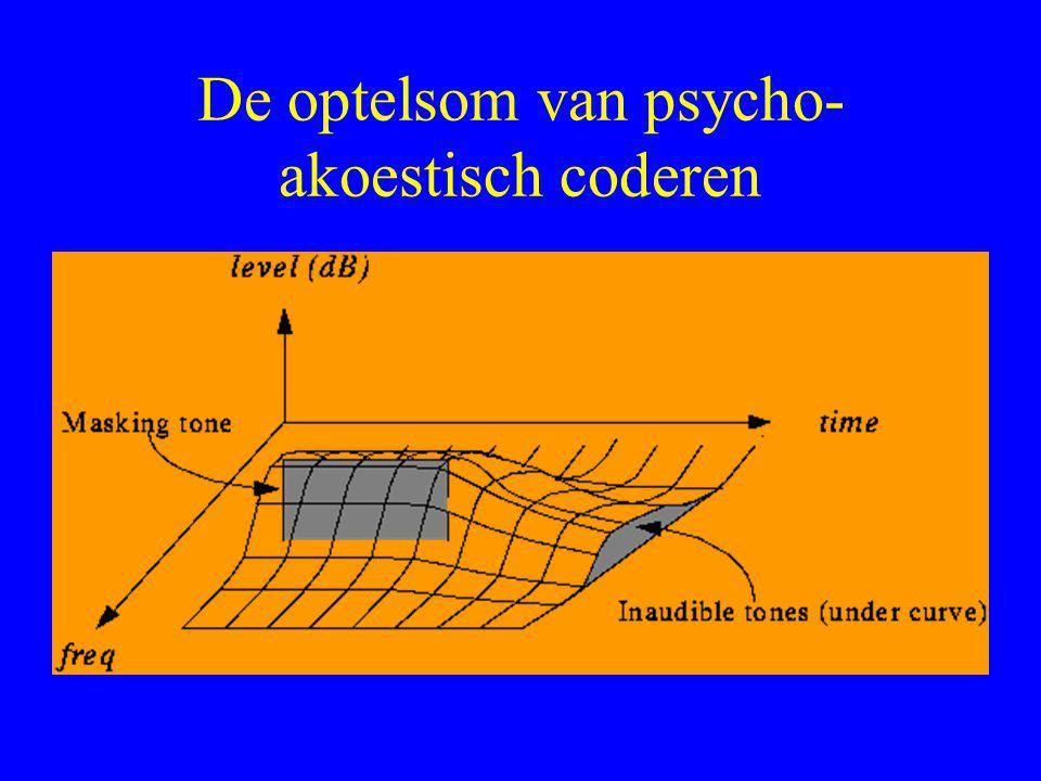 De optelsom van psycho- akoestisch coderen