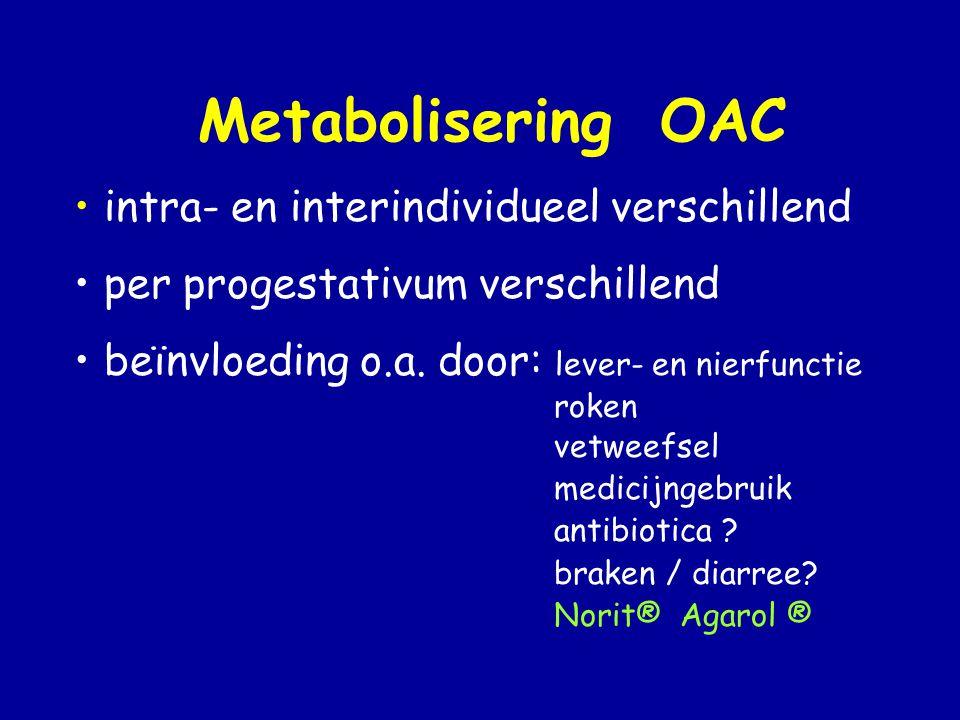 Metabolisering OAC • intra- en interindividueel verschillend • per progestativum verschillend • beïnvloeding o.a.