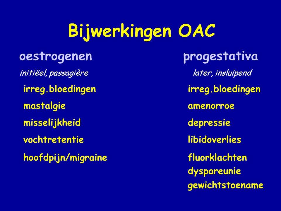 Bijwerkingen OAC oestrogenen progestativa initiëel, passagière later, insluipend irreg.bloedingenirreg.bloedingen mastalgieamenorroe misselijkheiddepressie vochtretentielibidoverlies hoofdpijn/migrainefluorklachten dyspareunie gewichtstoename