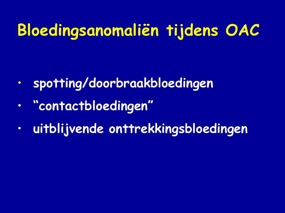 Bloedingsanomaliën tijdens OAC • spotting/doorbraakbloedingen • contactbloedingen • uitblijvende onttrekkingsbloedingen