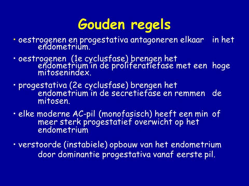 Gouden regels • oestrogenen en progestativa antagoneren elkaar in het endometrium.