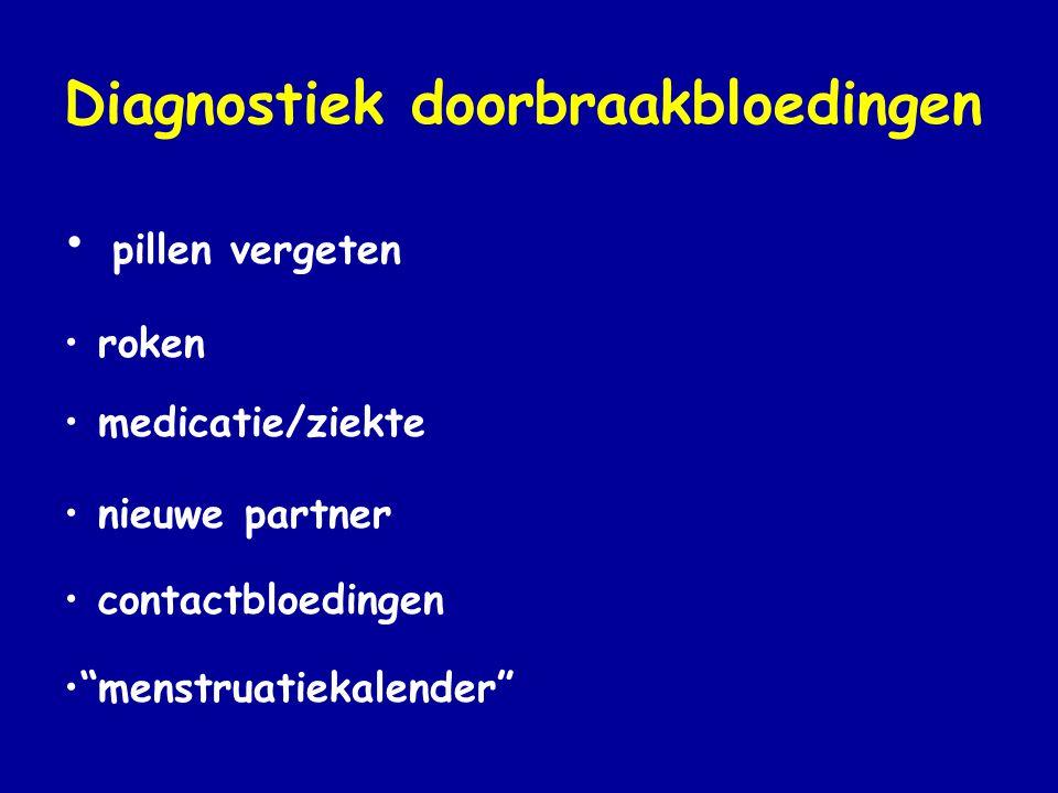 Diagnostiek doorbraakbloedingen • pillen vergeten • roken • medicatie/ziekte • nieuwe partner • contactbloedingen • menstruatiekalender