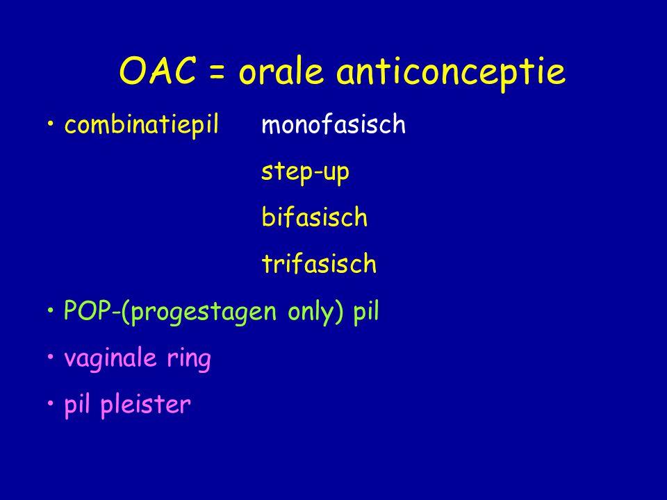 OAC = orale anticonceptie • combinatiepil monofasisch step-up bifasisch trifasisch • POP-(progestagen only) pil • vaginale ring • pil pleister Theorie Historie Werking Praktijk Problemen bloedings anomaliën