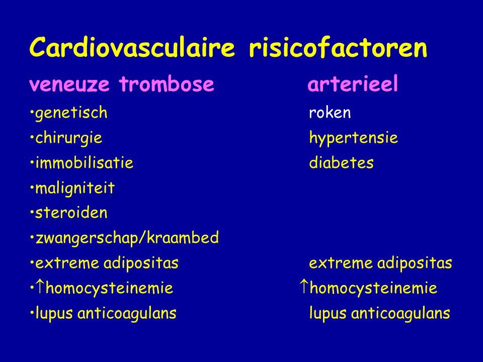 Cardiovasculaire risicofactoren veneuze trombose arterieel •genetisch roken •chirurgie hypertensie •immobilisatie diabetes •maligniteit •steroiden •zwangerschap/kraambed •extreme adipositas extreme adipositas •  homocysteinemie  homocysteinemie •lupus anticoagulans lupus anticoagulans