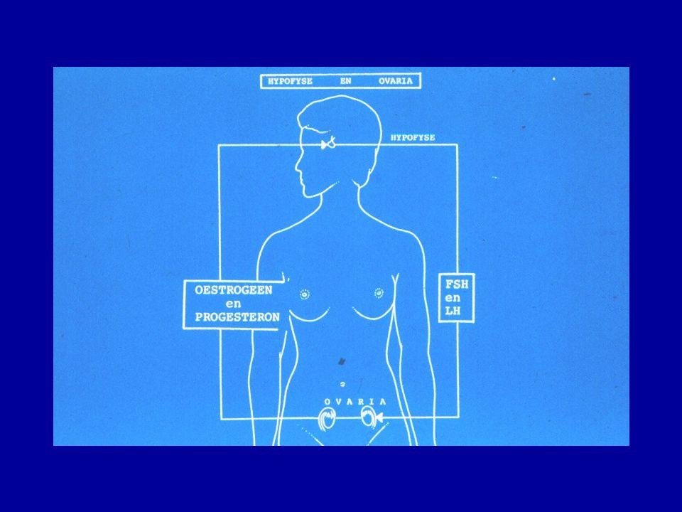Uitblijvende onttrekkingsbloedingen op OAC • hypomenorroe/amenorroe • pilatrofie • bij 1 tot 5% gebruiksters • angst voor zwangerschap • Th/ uitleg en geruststelling pil minder progestageen dominant