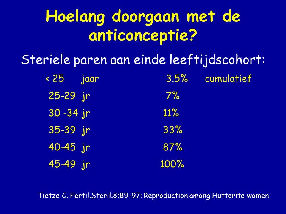 Hoelang doorgaan met de anticonceptie.