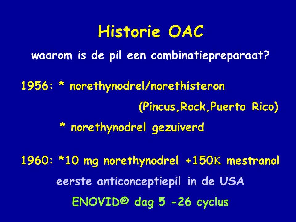 Historie OAC waarom is de pil een combinatiepreparaat.