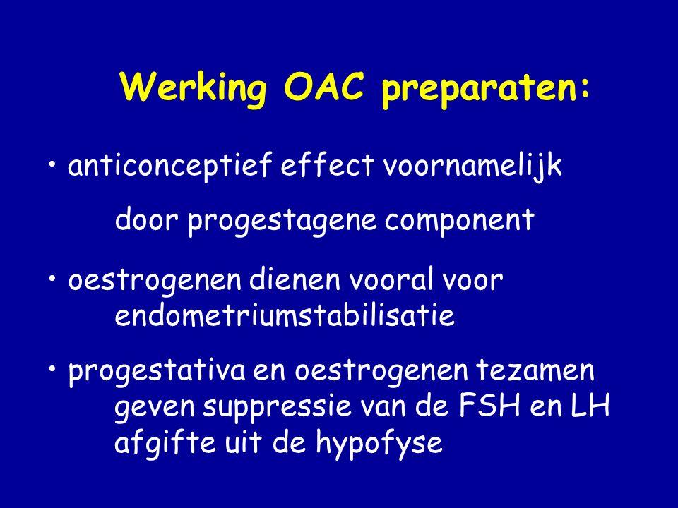 Werking OAC preparaten: • anticonceptief effect voornamelijk door progestagene component • oestrogenen dienen vooral voor endometriumstabilisatie • progestativa en oestrogenen tezamen geven suppressie van de FSH en LH afgifte uit de hypofyse