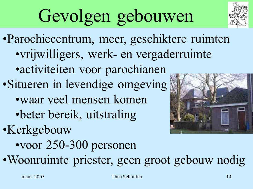 maart 2003Theo Schouten14 Gevolgen gebouwen •Parochiecentrum, meer, geschiktere ruimten •vrijwilligers, werk- en vergaderruimte •activiteiten voor par