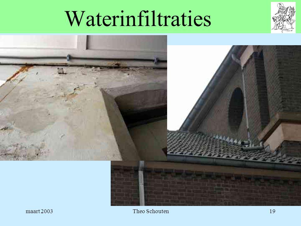 maart 2003Theo Schouten19 Waterinfiltraties
