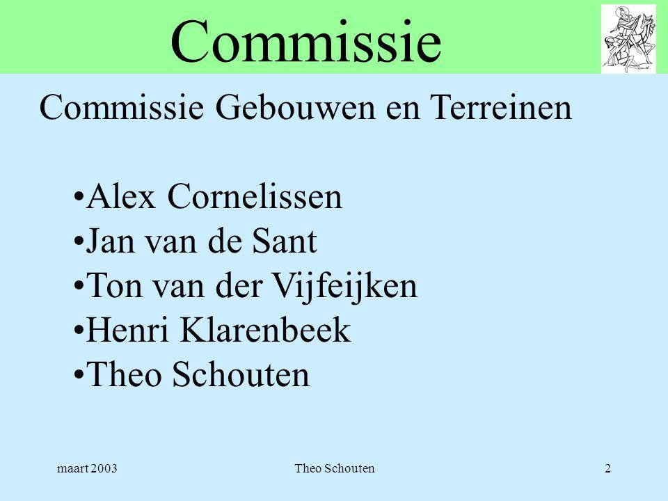 maart 2003Theo Schouten2 Commissie Commissie Gebouwen en Terreinen •Alex Cornelissen •Jan van de Sant •Ton van der Vijfeijken •Henri Klarenbeek •Theo