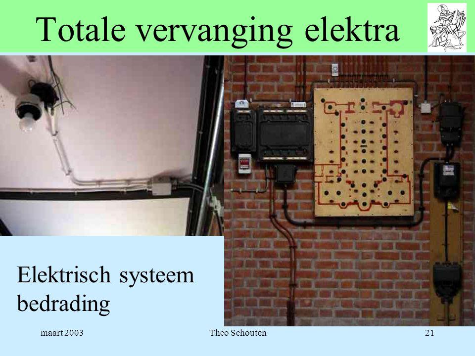 maart 2003Theo Schouten21 Totale vervanging elektra Elektrisch systeem bedrading