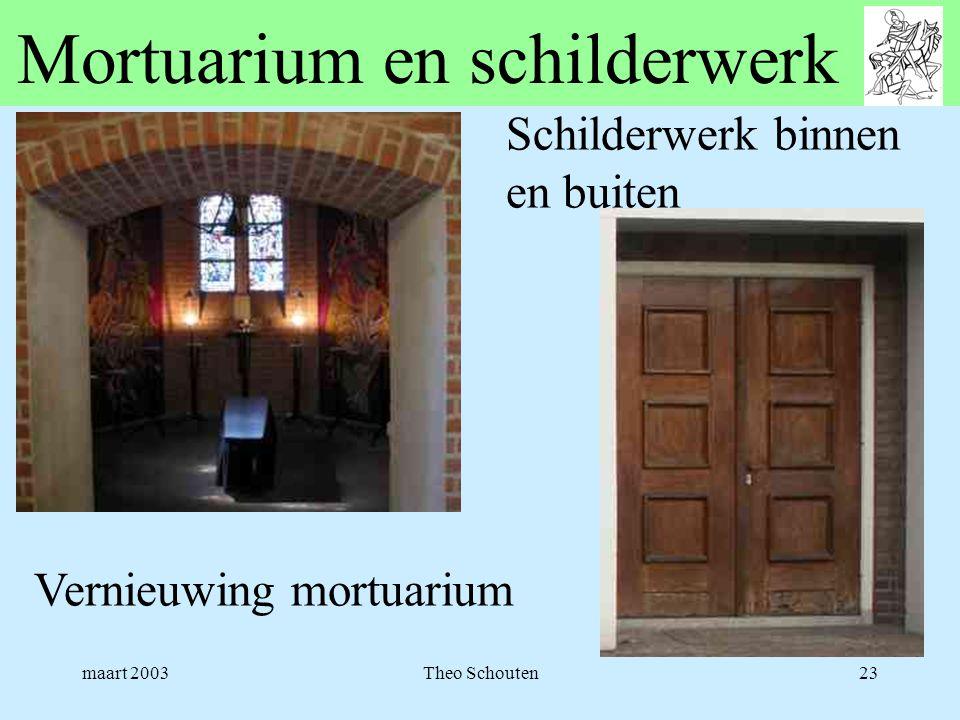 maart 2003Theo Schouten23 Mortuarium en schilderwerk Schilderwerk binnen en buiten Vernieuwing mortuarium