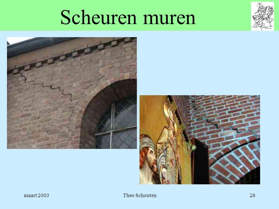 maart 2003Theo Schouten26 Scheuren muren