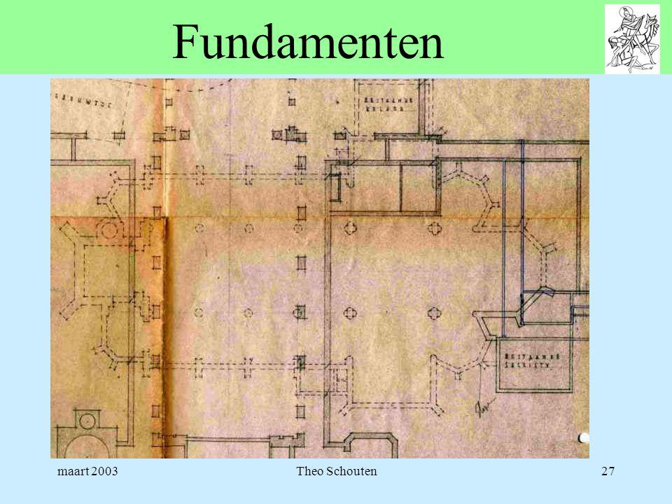 maart 2003Theo Schouten27 Fundamenten