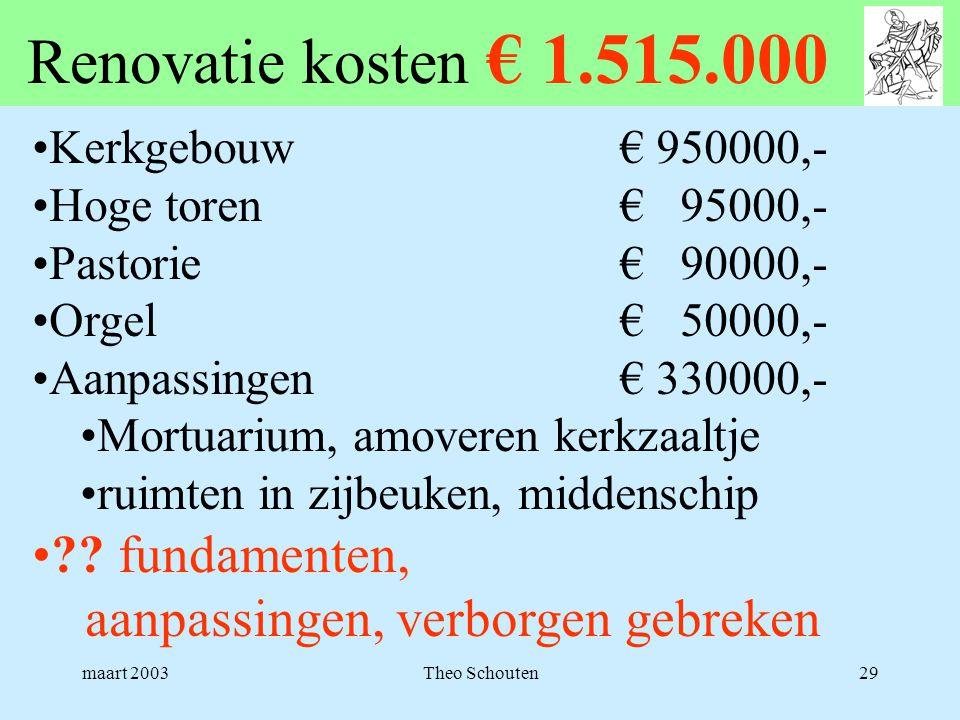 maart 2003Theo Schouten29 Renovatie kosten € 1.515.000 •Kerkgebouw € 950000,- •Hoge toren € 95000,- •Pastorie € 90000,- •Orgel € 50000,- •Aanpassingen