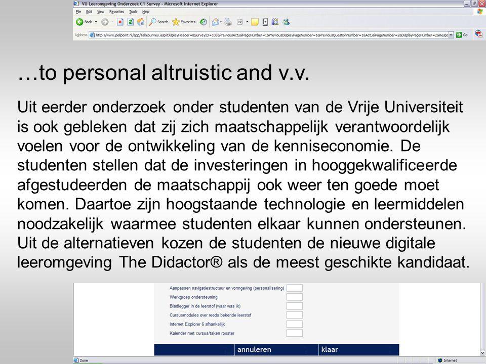 Uit eerder onderzoek onder studenten van de Vrije Universiteit is ook gebleken dat zij zich maatschappelijk verantwoordelijk voelen voor de ontwikkeling van de kenniseconomie.