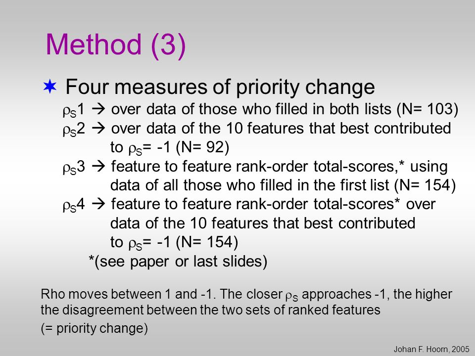 Method (3)  Four measures of priority change  S 1  over data of those who filled in both lists (N= 103)  S 2  over data of the 10 features that b