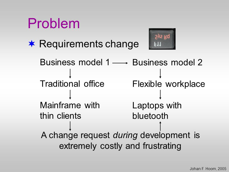 Problem  Requirements change Business model 1 Traditional office Mainframe with thin clients Business model 2 Flexible workplace Laptops with bluetooth A change request during development is extremely costly and frustrating Johan F.