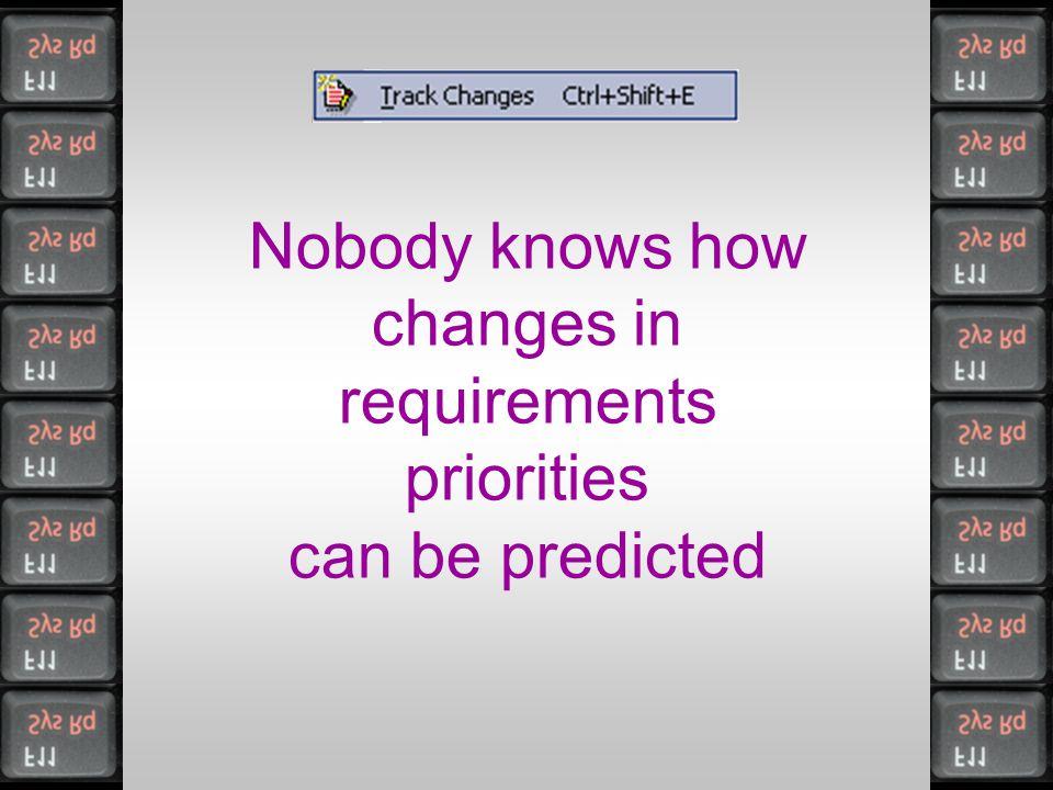  Original hypothesis: Johan F.