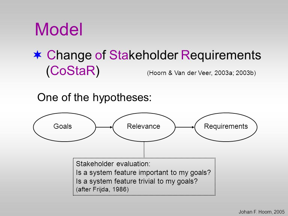  RE should be oriented to personal goals  Only changes in personal goals had an impact on changes in requirements prioritization  This effect occurred irrespective of the type of goal change (from egotistic to altruistic or v.v.)  Business model change had less impact on changes in requirements prioritization Johan F.
