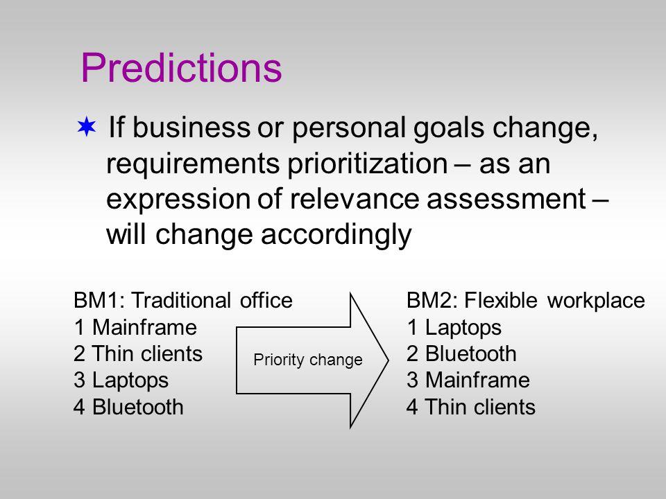 Method (1)  Requirements rank-ordering test  System: Blackboard (BM1) vs.