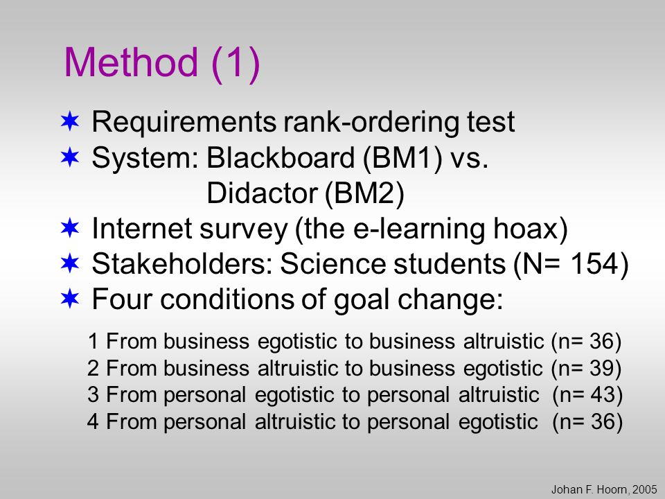 Condition 1: From business egotistic… Students put rank numbers 1 up to 16 Different randomization between and within students