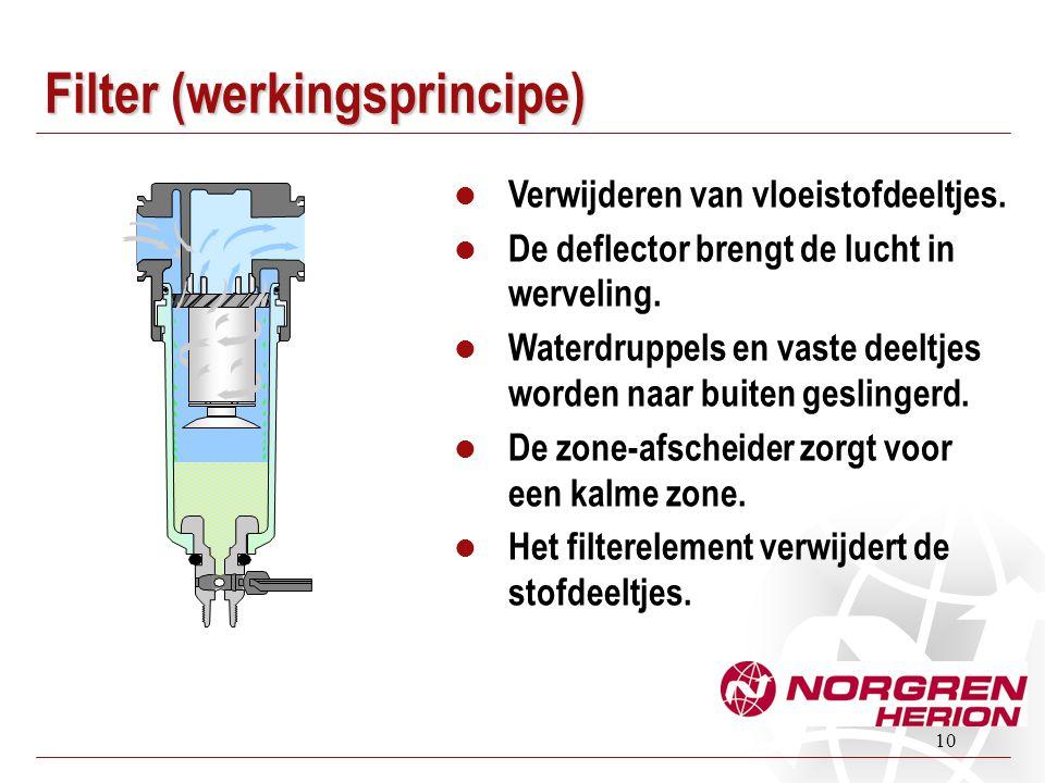 10 Filter (werkingsprincipe)  Verwijderen van vloeistofdeeltjes.  De deflector brengt de lucht in werveling.  Waterdruppels en vaste deeltjes worde