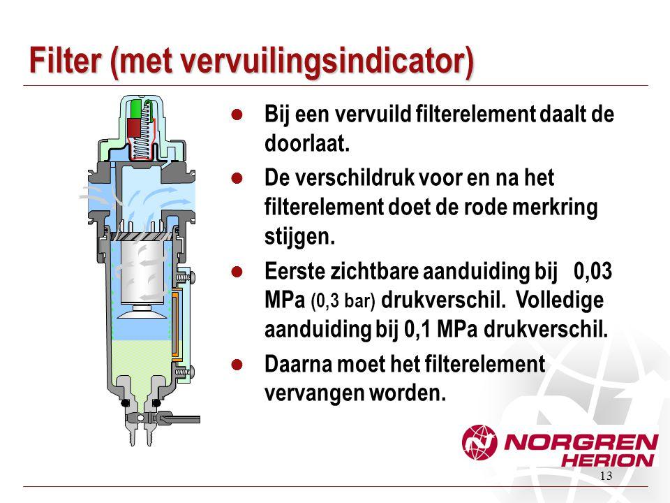 13 Filter (met vervuilingsindicator)  Bij een vervuild filterelement daalt de doorlaat.  De verschildruk voor en na het filterelement doet de rode m