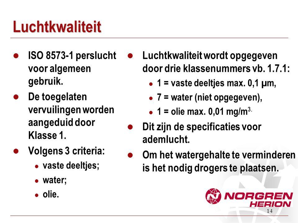 14 Luchtkwaliteit  ISO 8573-1 perslucht voor algemeen gebruik.  De toegelaten vervuilingen worden aangeduid door Klasse 1.  Volgens 3 criteria:  v