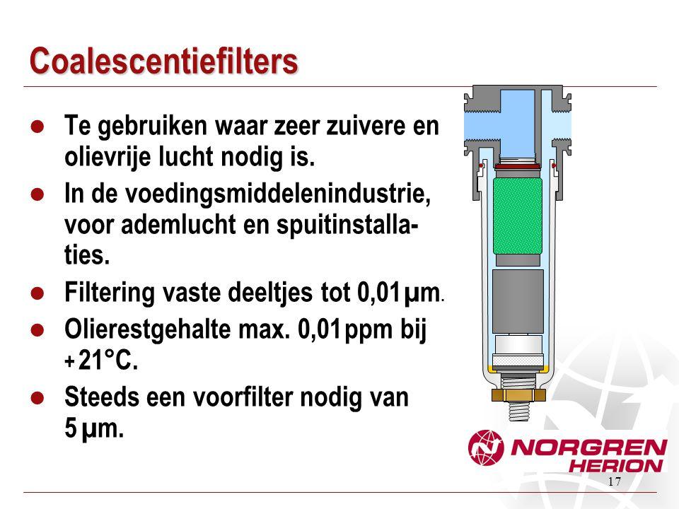 17 Coalescentiefilters  Te gebruiken waar zeer zuivere en olievrije lucht nodig is.  In de voedingsmiddelenindustrie, voor ademlucht en spuitinstall