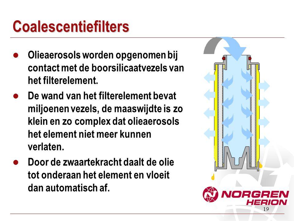 19 Coalescentiefilters  Olieaerosols worden opgenomen bij contact met de boorsilicaatvezels van het filterelement.  De wand van het filterelement be