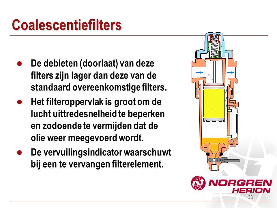 21 Coalescentiefilters  De debieten (doorlaat) van deze filters zijn lager dan deze van de standaard overeenkomstige filters.  Het filteroppervlak i
