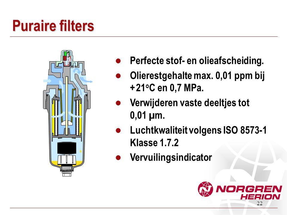 22 Puraire filters  Perfecte stof- en olieafscheiding.  Olierestgehalte max. 0,01 ppm bij + 21 o C en 0,7 MPa.  Verwijderen vaste deeltjes tot 0,01