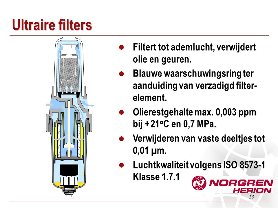 23 Ultraire filters  Filtert tot ademlucht, verwijdert olie en geuren.  Blauwe waarschuwingsring ter aanduiding van verzadigd filter- element.  Oli