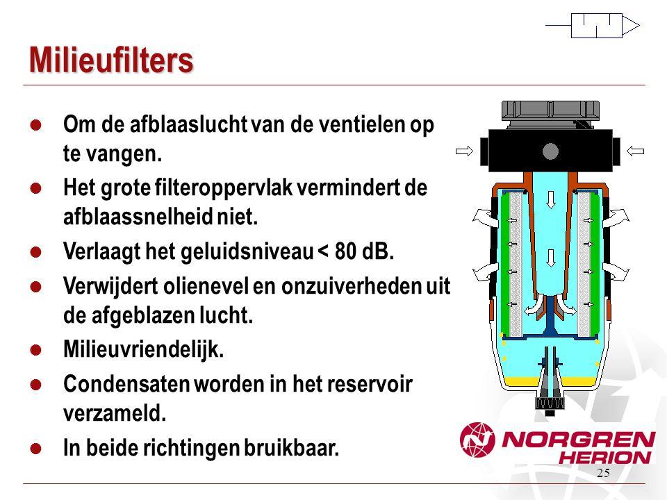 25  Om de afblaaslucht van de ventielen op te vangen.  Het grote filteroppervlak vermindert de afblaassnelheid niet.  Verlaagt het geluidsniveau <