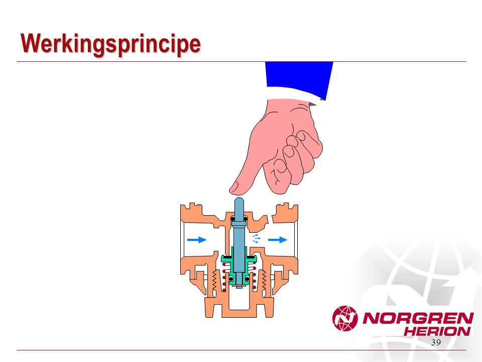 39 Werkingsprincipe