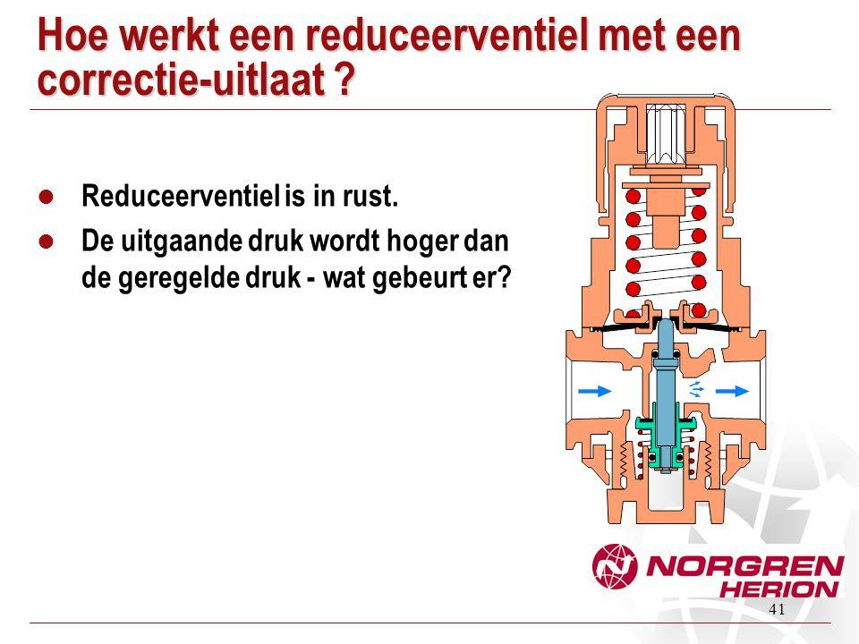 41 Hoe werkt een reduceerventiel met een correctie-uitlaat ?  Reduceerventiel is in rust.  De uitgaande druk wordt hoger dan de geregelde druk - wat