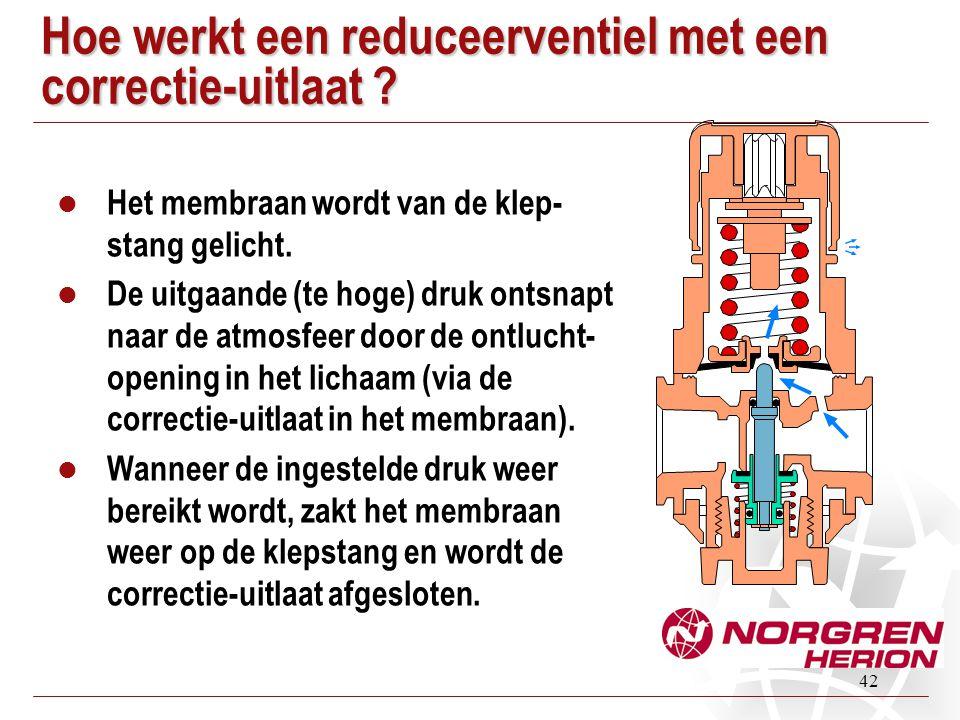 42 Hoe werkt een reduceerventiel met een correctie-uitlaat ?  Het membraan wordt van de klep- stang gelicht.  De uitgaande (te hoge) druk ontsnapt n