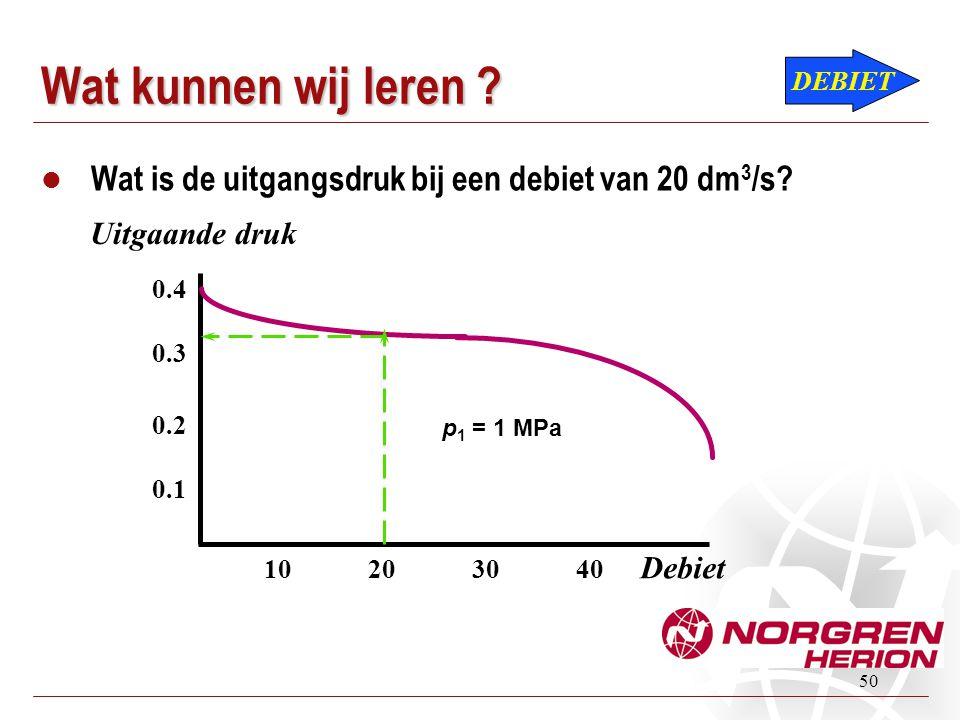 50 Wat kunnen wij leren ?  Wat is de uitgangsdruk bij een debiet van 20 dm 3 /s? DEBIET Debiet Uitgaande druk 0.4 0.3 0.2 0.1 40302010 p 1 = 1 MPa