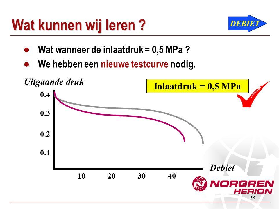 53 Wat kunnen wij leren ?  Wat wanneer de inlaatdruk = 0,5 MPa ?  We hebben een nieuwe testcurve nodig. DEBIET Inlaatdruk = 0,5 MPa Debiet Uitgaande