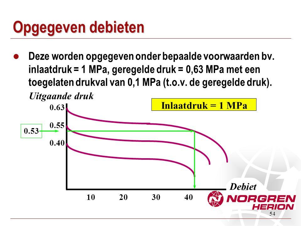 54 Opgegeven debieten  Deze worden opgegeven onder bepaalde voorwaarden bv. inlaatdruk = 1 MPa, geregelde druk = 0,63 MPa met een toegelaten drukval