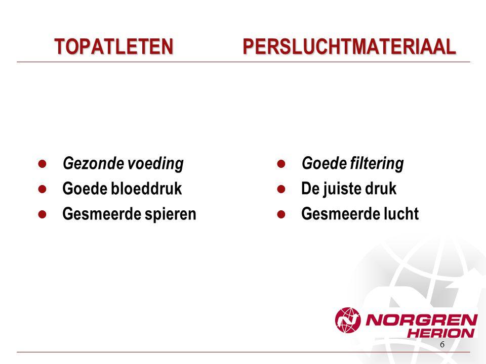 47 Eigenschappen  De eigenschappen van een reduceerventiel worden weergegeven door zijn :  karakteristieken qua debiet;  karakteristieken qua regeling.