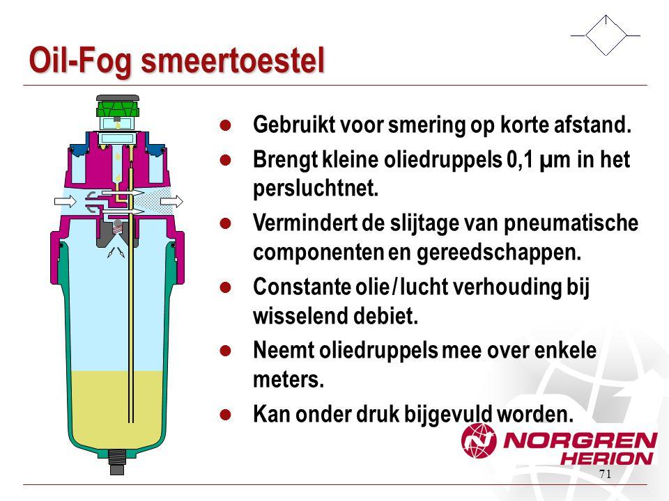 71 Oil-Fog smeertoestel  Gebruikt voor smering op korte afstand.  Brengt kleine oliedruppels 0,1 µm in het persluchtnet.  Vermindert de slijtage va
