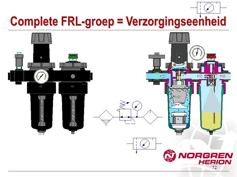 72 Complete FRL-groep = Verzorgingseenheid